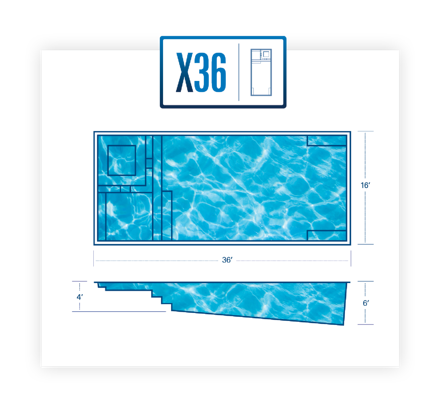 X36 basic diagram