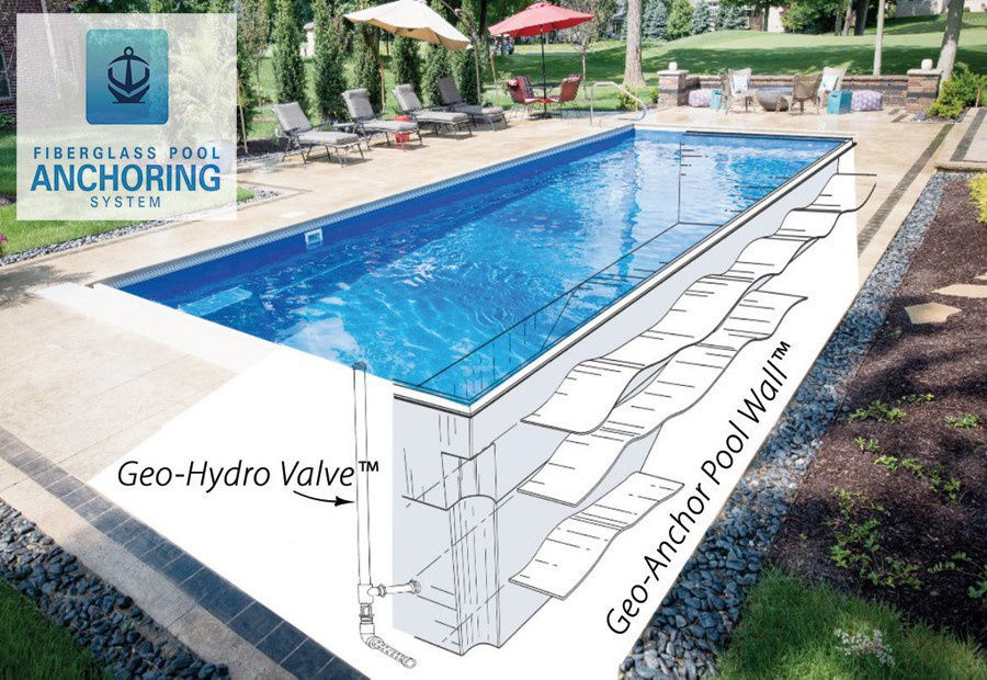 What holds fiberglass pools in place