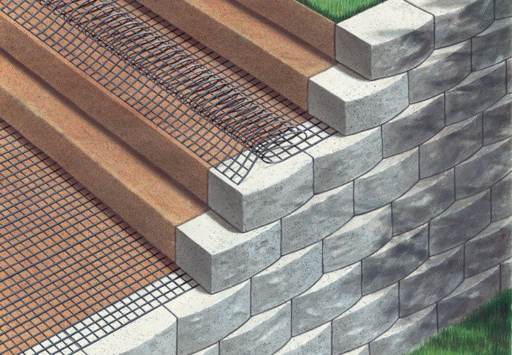 Retaining Wall GeoGrid